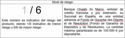 Nivel de Riesgo 1-6